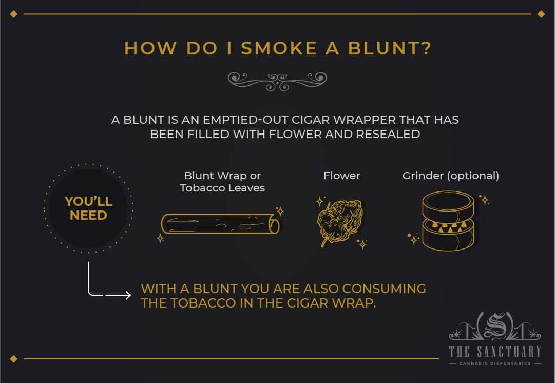 How do I smoke a blunt?