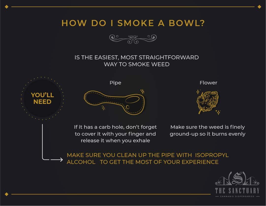 How do I smoke a bowl?