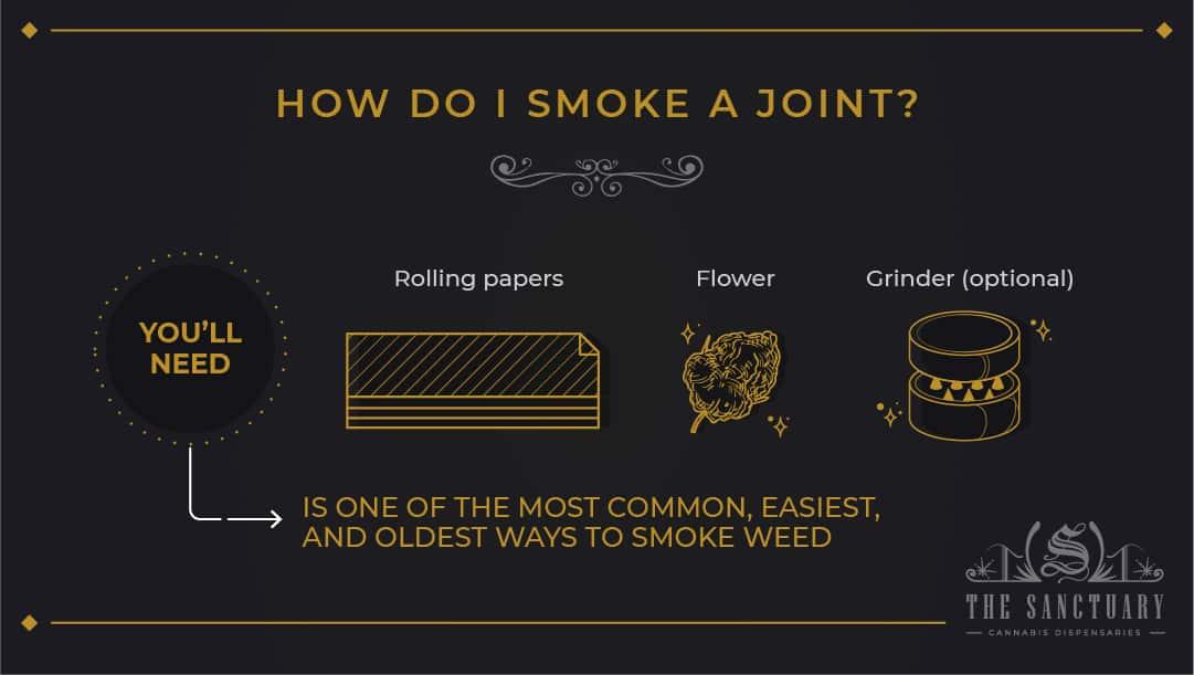 How do I smoke a joint?