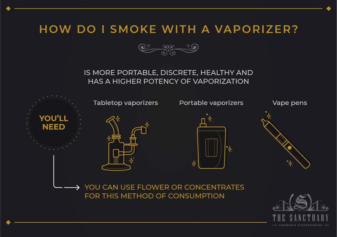 How do I smoke with a vaporizer?