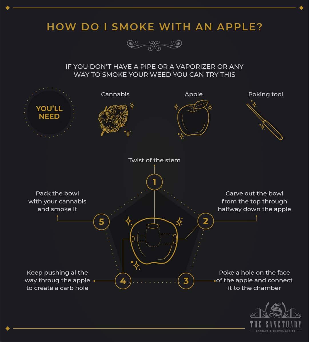 How do I smoke with an apple?
