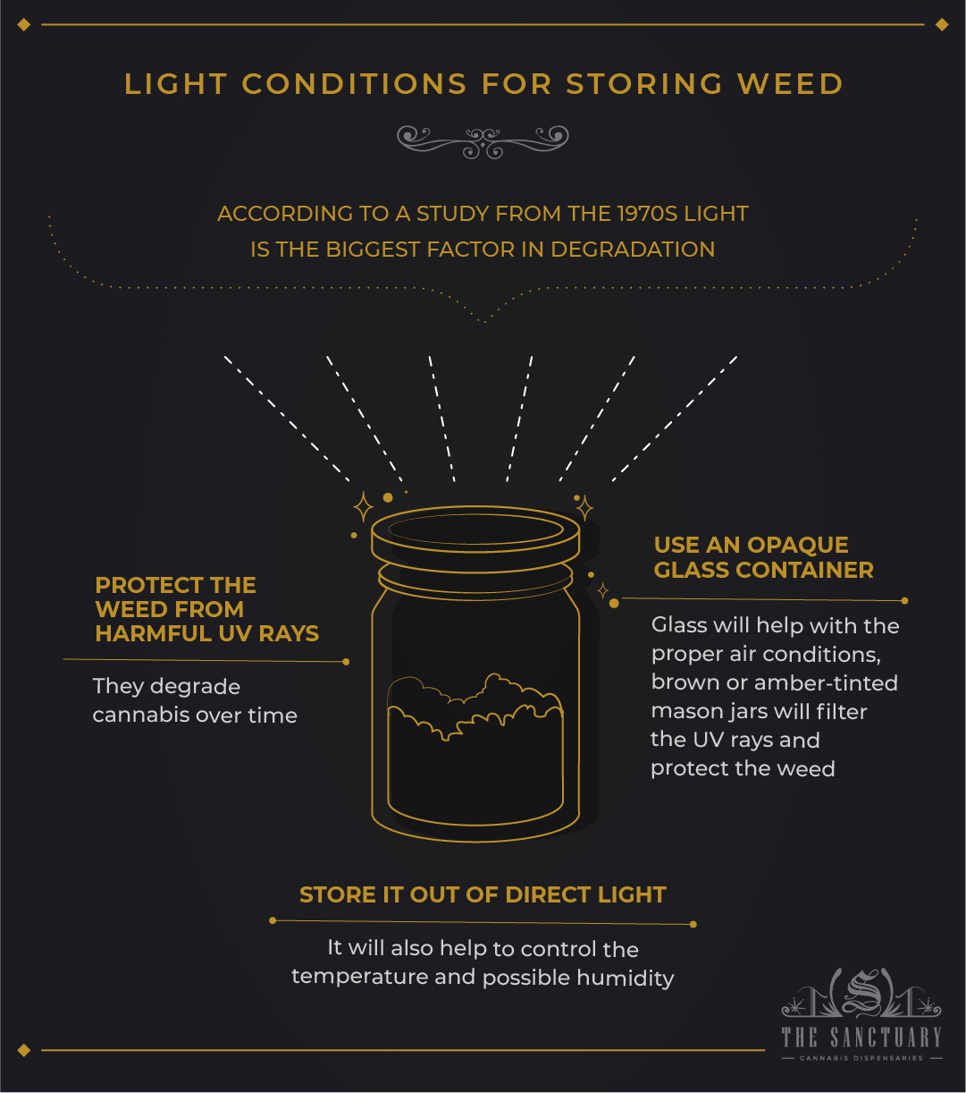 Light conditions for storing weed