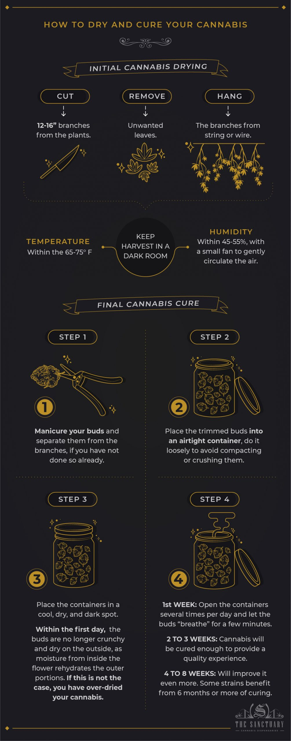 How to dry and cure your cannabis