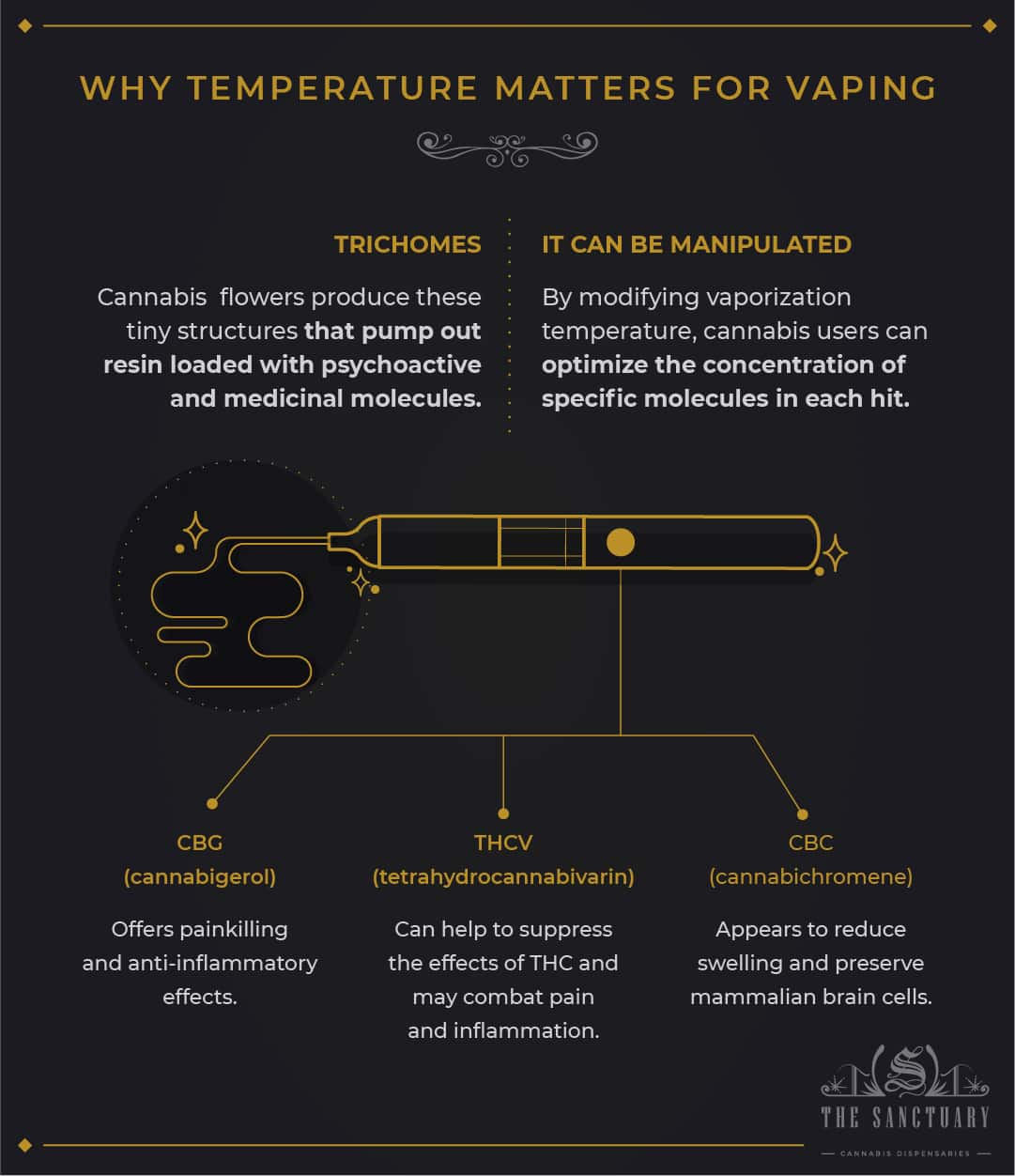 Why temperature matters for vaping