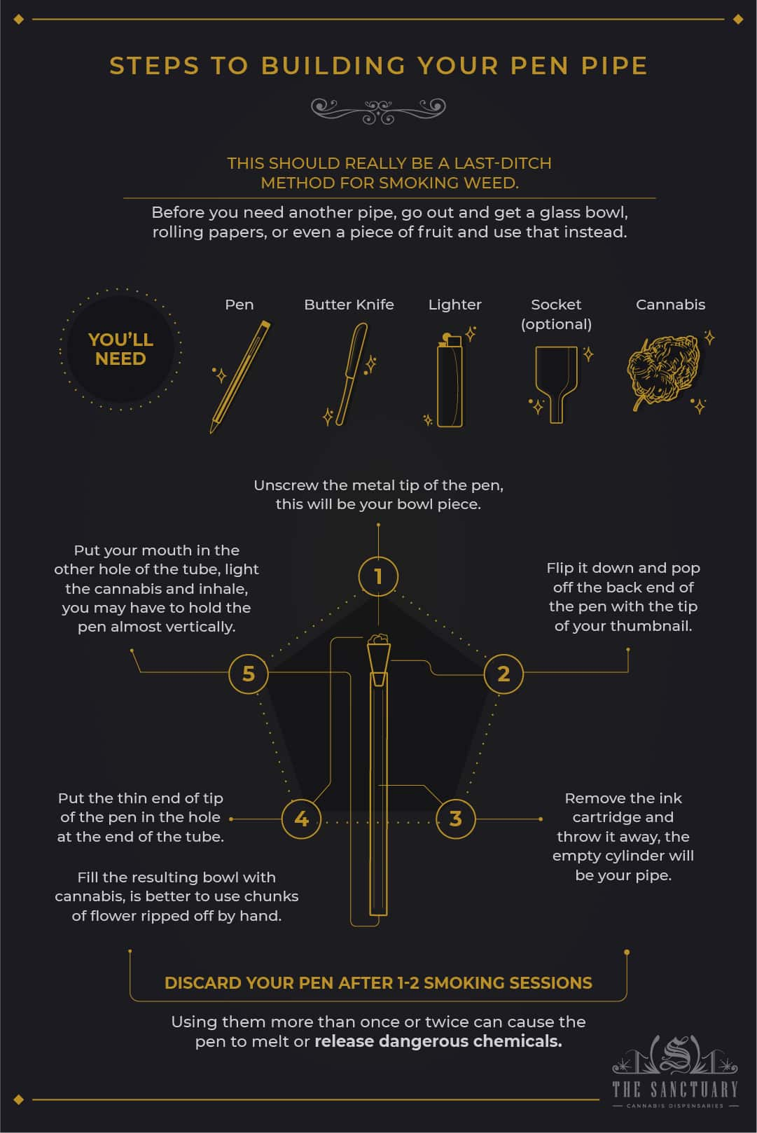 Steps to building your pen pipe