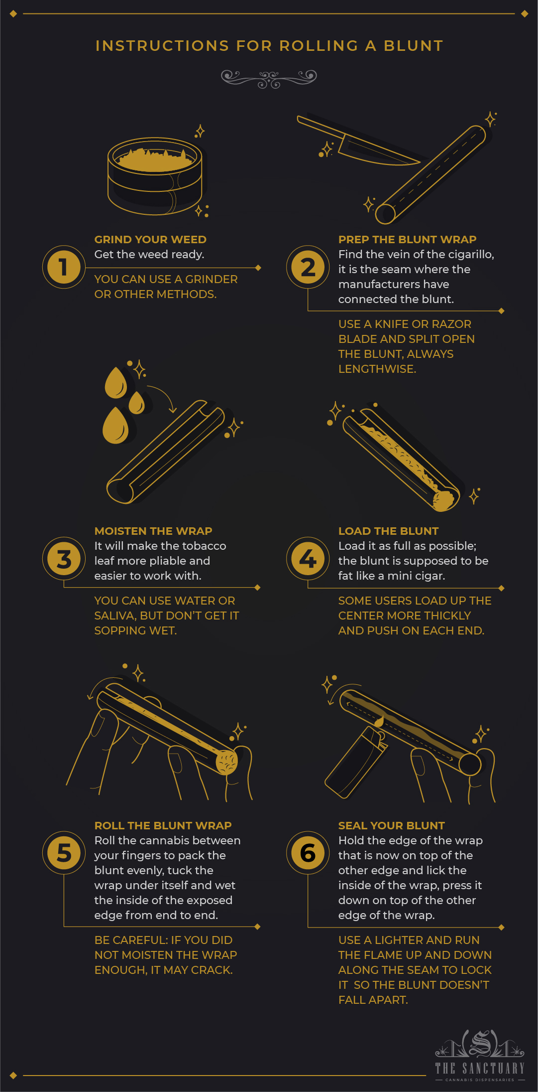 Instructions for rolling a blunt