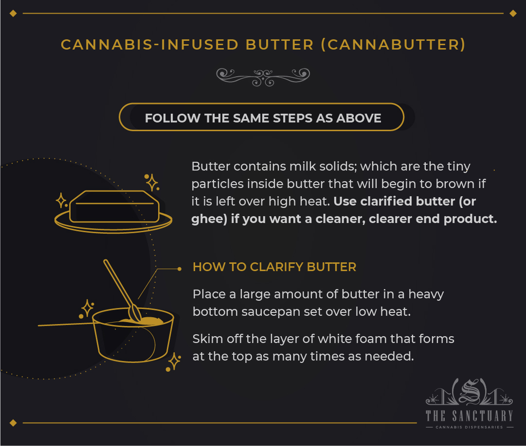 Cannabis-infused butter (cannabutter)