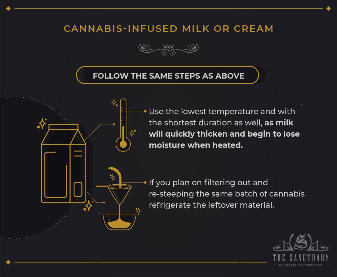 Cannabis-infused milk or cream