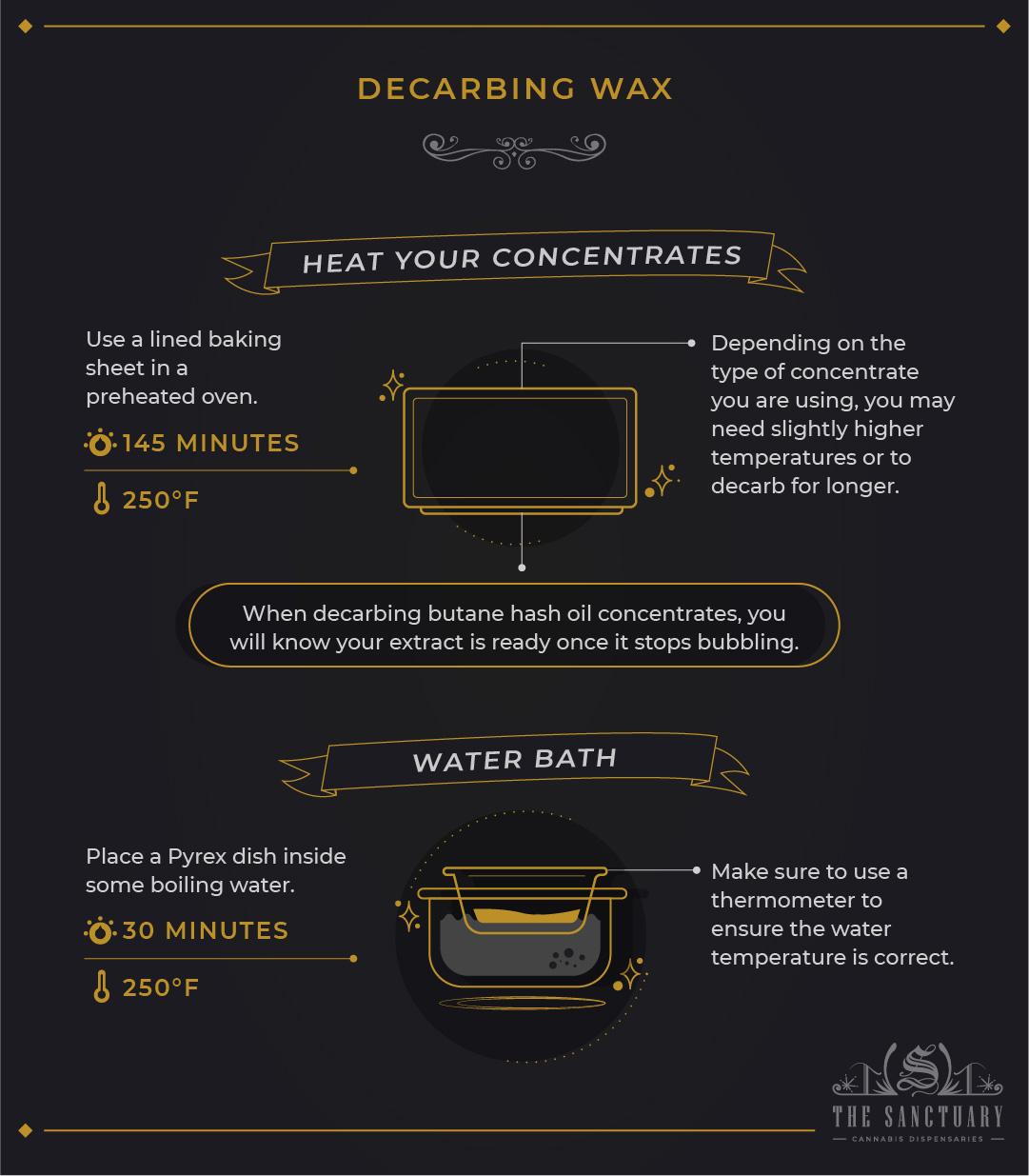 Decarbing wax