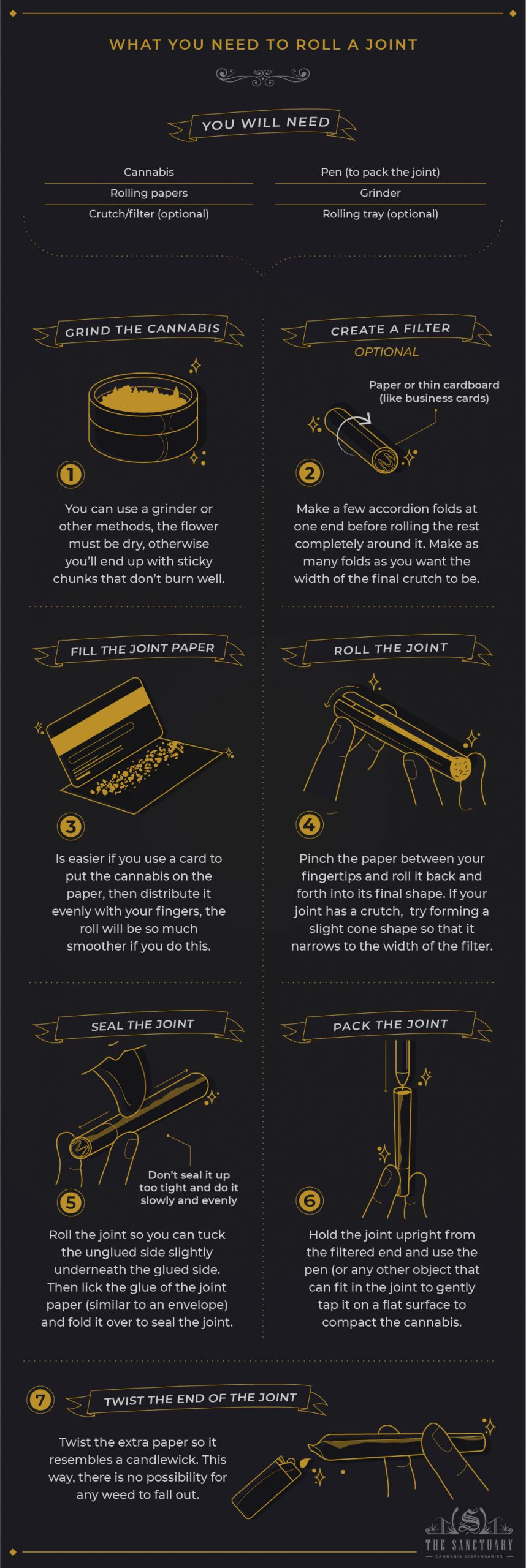 What you need to roll a joint