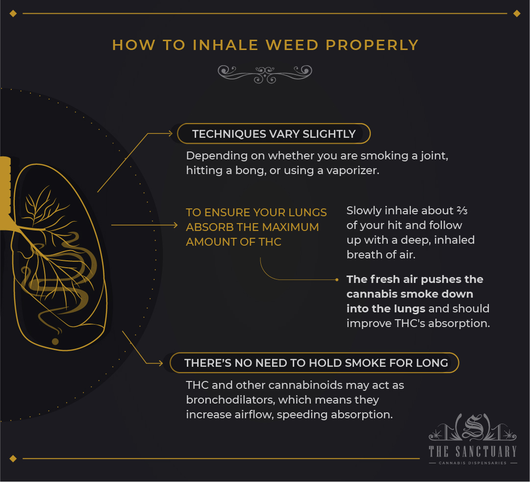 How to inhale weed properly