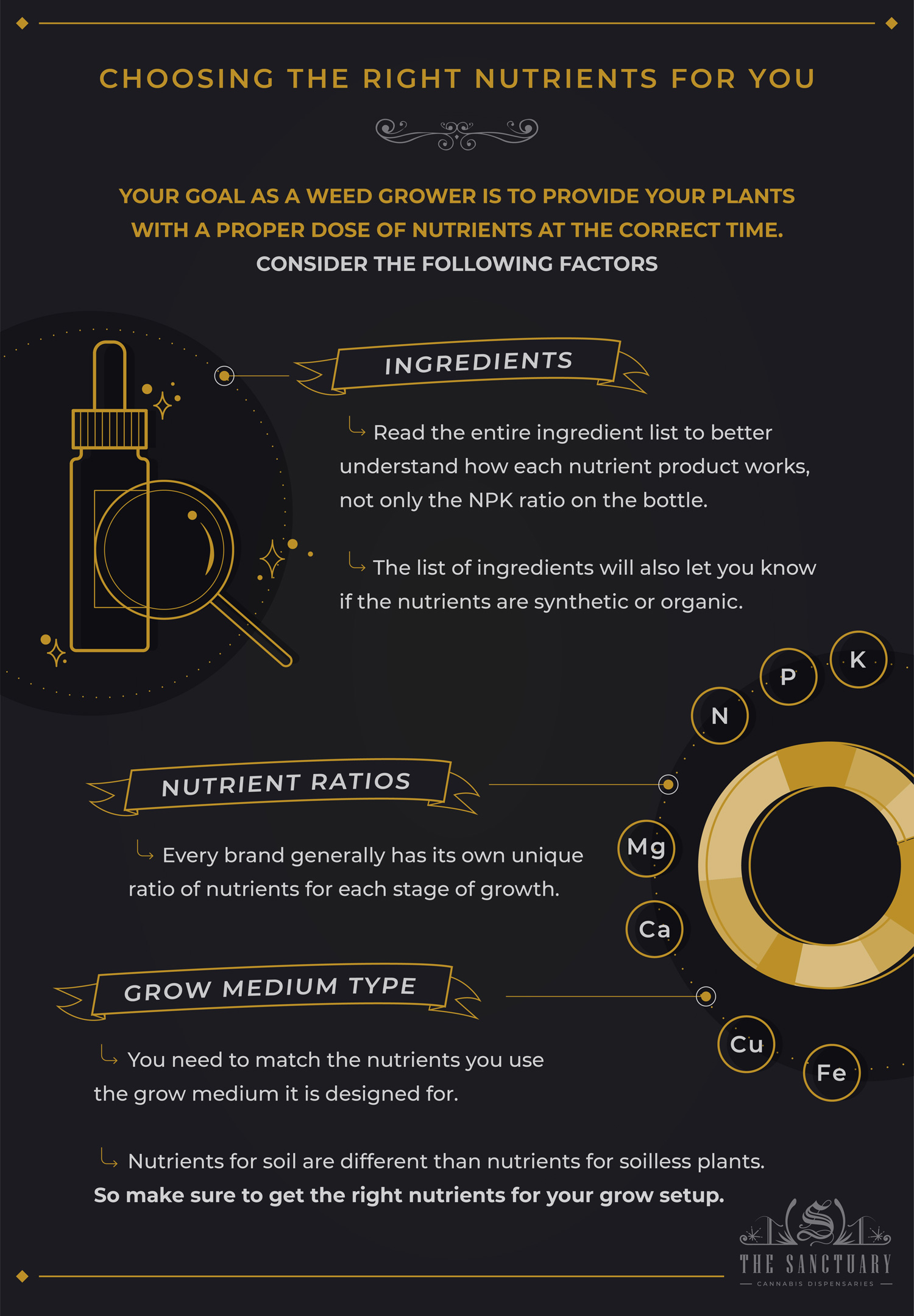 Choosing the right nutrients for you