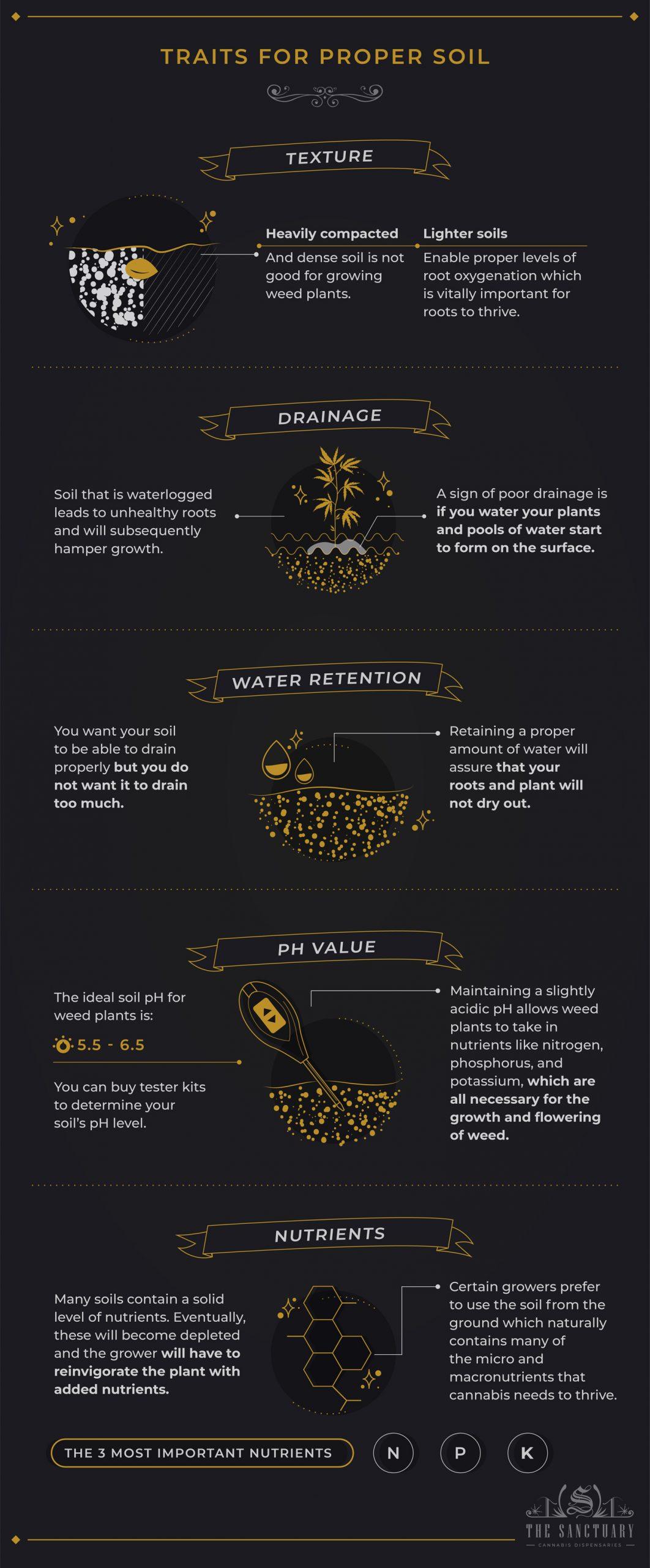 Traits for proper soil